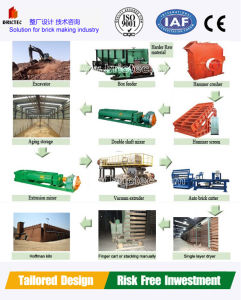 German Technology Fine Hammer Crusher Brick Machine pictures & photos