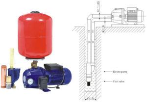 Dp Series Self-Priming Pump, Clean Water Pump pictures & photos