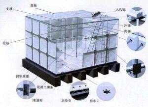 Fiberglass Composite Tank GRP Saving Hot Water Box pictures & photos