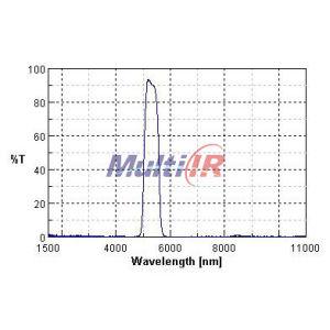 IR Wide Bandpass Filter 5300nm