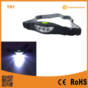 Brightest Plastic Fishing, Camping, Hiking, Headlamps, Headlight Type pictures & photos