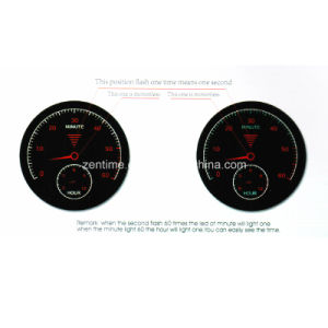 Electric Novelty LED Mototmeter Wall Time Clock pictures & photos