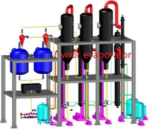 Multi-Effects Forced Circulation Evaporator for Export