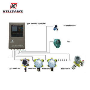Industrial Gas Detector Factory Gas Safety Monitoring Cl2, So2 Gas Leak Detector pictures & photos