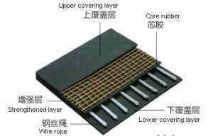Anti-Tear Conveyor Belt, Tear-Resistant Belt, Anti-Tear Rubber Belt, pictures & photos
