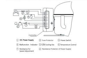 Purswave Bd35h 12V 24V 48V 60V 72V DC Compressor for Mini Refrigeration Max. 150liters Solar Fridge Freezer Portable Refrigerator Ice-Maker pictures & photos