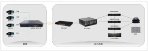 4 Port 30W with 1 Fiber Port Poe Ethernet Network Switch pictures & photos
