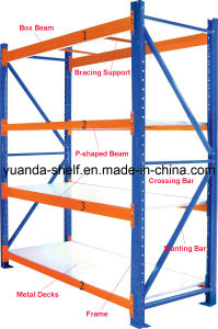 Warehouse Equipment Heavy Duty Pallet Storage Steel Rack pictures & photos