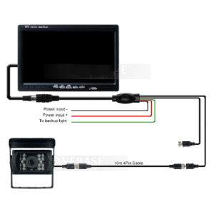 "Truck 7"" Quad Digital LCD Reversing Monitor 4 Video +4 CCD Backup Camera pictures & photos"