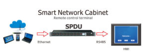19′ 1u PDU with Switch pictures & photos