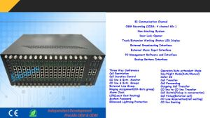 Business Telephone Exchange D256A up to 256 Extensions PBX with 32 Communication Paths pictures & photos