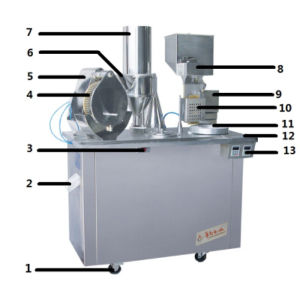 Semi Auto Capsule Filling Machine pictures & photos