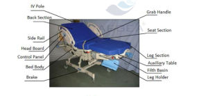 AG-C101A04 Female Birthing Bed Ldr Birthing Bed pictures & photos