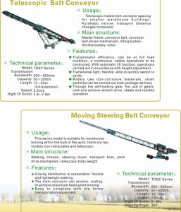 Series Belt Conveyors pictures & photos