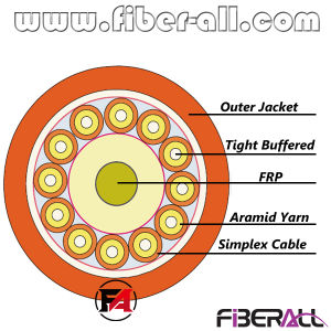 4 Fibers Indoor Breakout Optical Fiber Cable 2.0mm Fan-out FRP pictures & photos