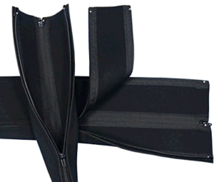 Zipper Cable Sleeve for Camera System End Cable or Trailer Cable pictures & photos