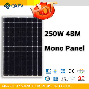 48V 250W Mono Solar Panel (SL250TU-48M) pictures & photos