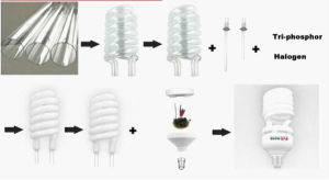 Energy Saving Lamp 75W Half Spiral Halogen/Mixed/Tri-Color 2700k-7500k E27/B22 220-240V pictures & photos