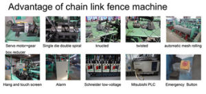 Hot Sale! Best Price Fully-Automatic Chain Link Fence Machine pictures & photos