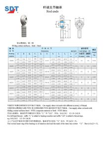 Requiring Maintenance Rod Ends (Series SAZJ.../ CM...) pictures & photos