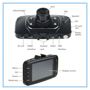 Full HD Mini Dual Camera Lens WiFi Night Vision Car DVR pictures & photos