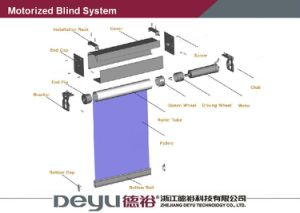 China Motorized Roller Blind China Blind Screen