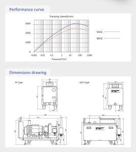 Vacuum System Used Hokaido Dry Screw Vacuum Pump (RSE 180) pictures & photos