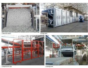 Stone/ Rock Wool Production Line pictures & photos