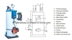 High Quality Small Scale Gas/ Oil Fired Steam Boiler (0.03-1t/h) pictures & photos