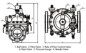 400X Rate of Flow Control Valve (ACV) pictures & photos