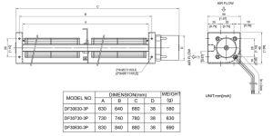 30mm Diameter Cross Flow Fan pictures & photos