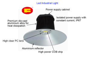 High Power COB LED Industrial Light