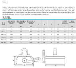 Magnetic Lifter with Transportation pictures & photos