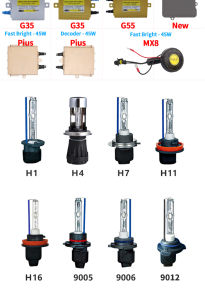 New Promotion HID Distributors HID Xenon 35W Kit Xenon HID H7 HID Kit 55W Auto Parts for Cars Wholesale pictures & photos