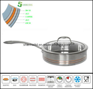 5 Layer Modern Kitchenware Frying Pan pictures & photos
