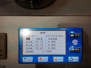 Mullen Paper Bursting Strength Meter pictures & photos