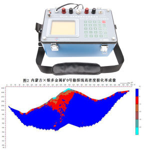 Multi-Function Resistivity and Induced Polarization Detecting Instrument pictures & photos