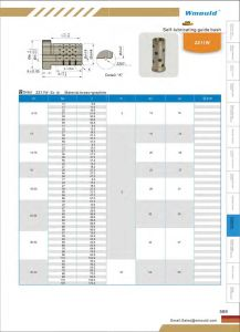 High Performance Guide Ball Bushing Spherical Roller Bearing pictures & photos