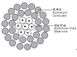 Concentric-Lay-Stranded Aluminum Conductors Aluminum-Clad Steel Reinforced