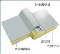 Thermal Insulation Cheap Price 30mm PU Sandwich Panel pictures & photos