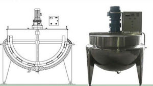 Food Grade Electric Heating Jacketed Kettle pictures & photos