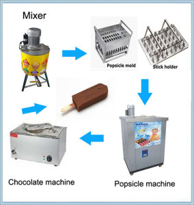 Wholesale Price Ice Cream Line Popsicle Making Machine pictures & photos