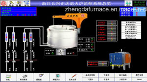 Pit Type Furnace for Wire Spheroidizing Annealing pictures & photos