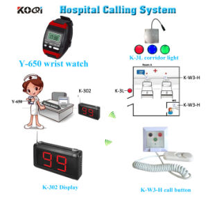 Patient Emergency Pull Cord Button Nurse Calling System pictures & photos