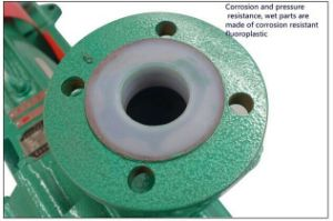 Fluoroplastic Alloy Chemical Pump (IHF) pictures & photos
