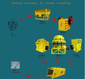 Limestone Jaw Crusher for Construction pictures & photos