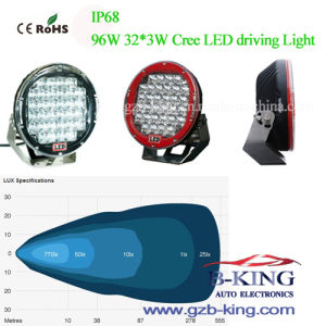 Waterproof Bright 96W CREE LED Driving Work Light (BK-0096) pictures & photos