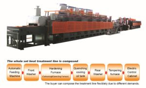 Continuous Mesh Belt Tempering and Queching Industrial Furnace pictures & photos