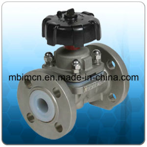 Handle Wheel Diaphragm Valves with PTFE Linning (G41) pictures & photos