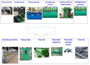 Super Audio Frequency Induction Heating Annealing Furnace for Wire Rebar pictures & photos
